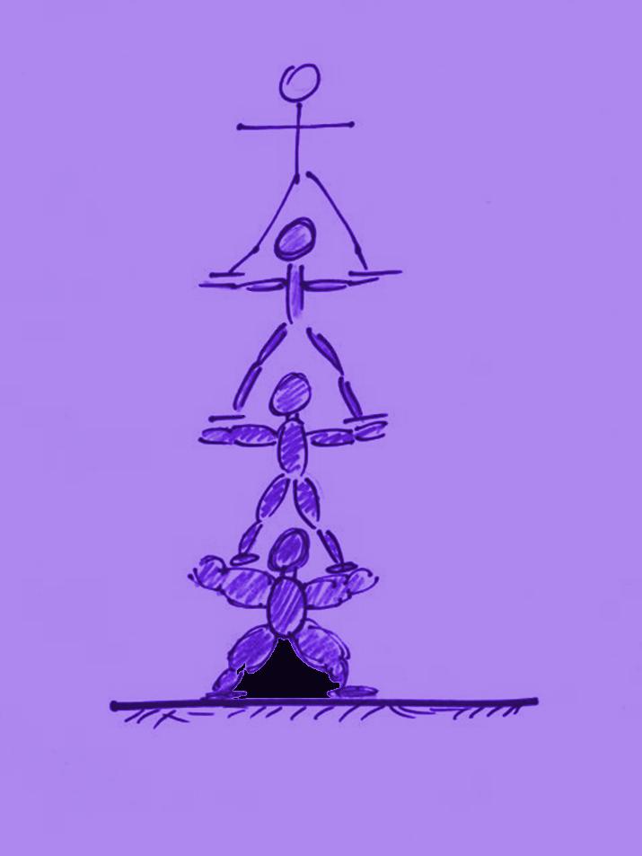 Stärkenhierarchie transparent violett